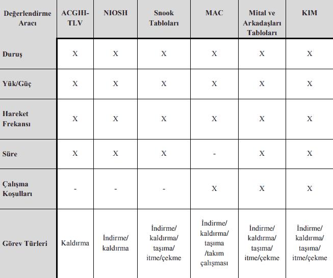 B Sınıfı İSG Uzmanı Sınava Hazırlık 19