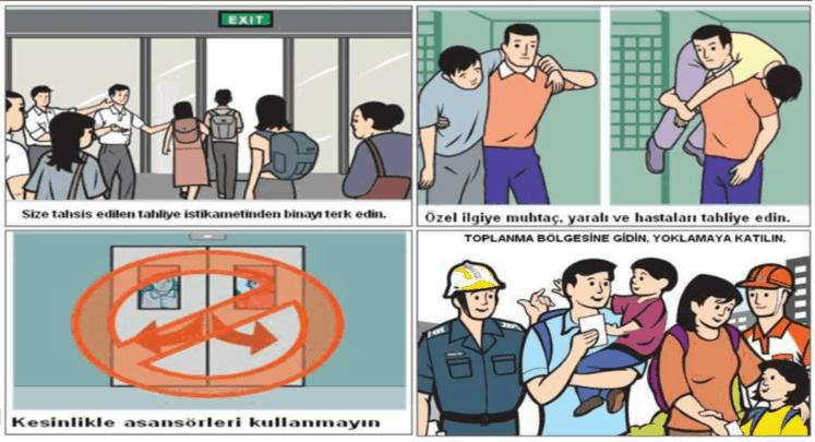 Yangın ve Yangın Güvenliği Eğitimi 2