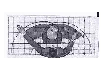 B Sınıfı İş Güvenliği Uzmanlığı Sınavı-2 5