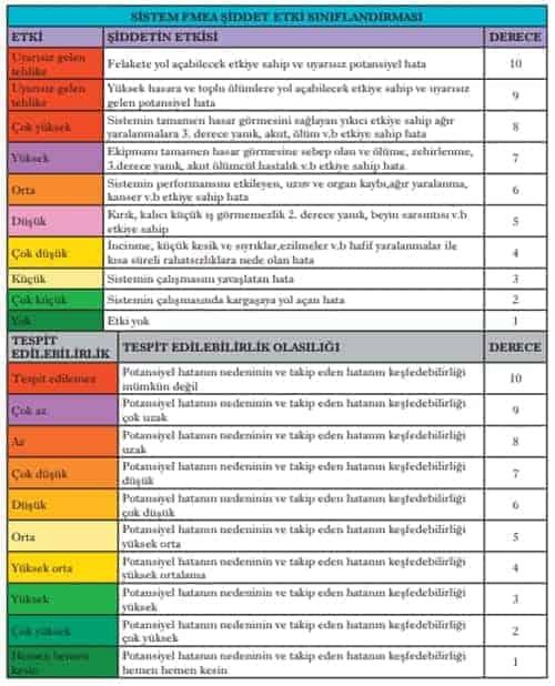 İSG Uzmanları Sınava Hazırlık 2019-2 Bölüm 6