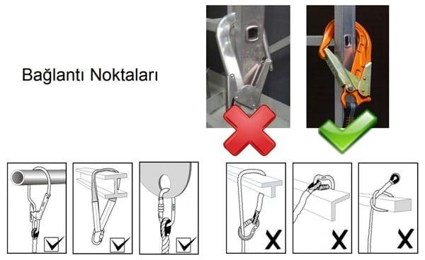Yüksekte Güvenli Çalışma Yöntemleri 8