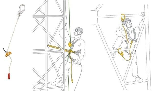 Yüksekte Güvenli Çalışma Yöntemleri 9