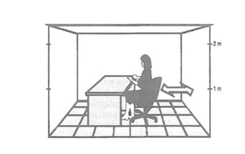 Ofislerde Ergonomi 7