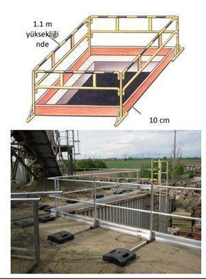 Yüksekte Güvenli Çalışma Yöntemleri 1