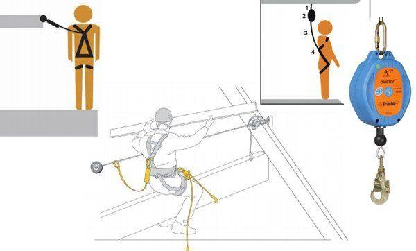 Yüksekte Güvenli Çalışma Yöntemleri 12