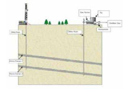 Metan Drenajında İş Güvenliği 2
