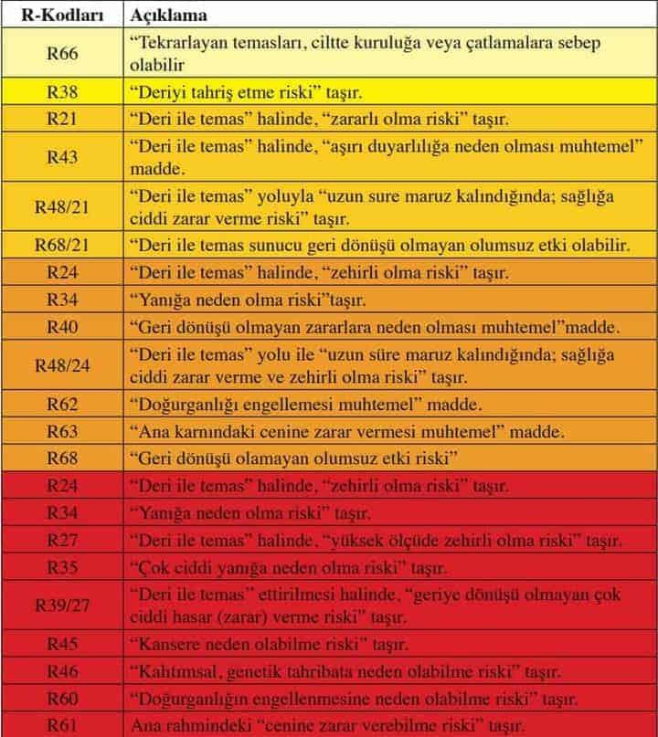 Kimyasal Maddelerin Deri Yolu İle Maruziyet Riskleri ve Önlemleri 3