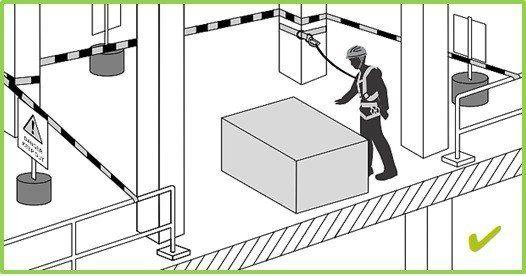Yüksekte Çalışmalarda İş Sağlığı ve Güvenliği Uygulama Rehberi 37