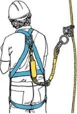 Yüksekte Çalışmalarda İş Sağlığı ve Güvenliği Uygulama Rehberi 7