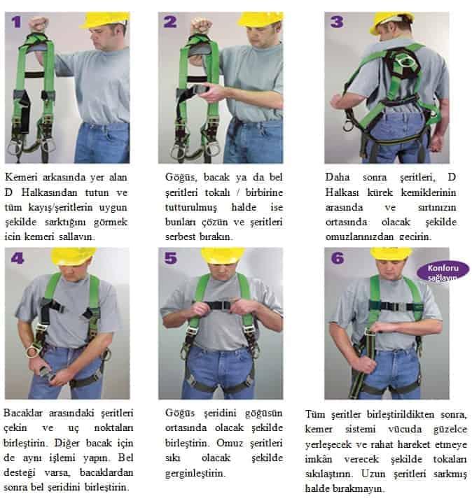 Yüksekte Çalışmalarda İş Sağlığı ve Güvenliği Uygulama Rehberi 50