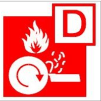 Yangın ve Yangın Sınıfları